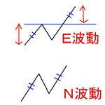 N波動.jpg